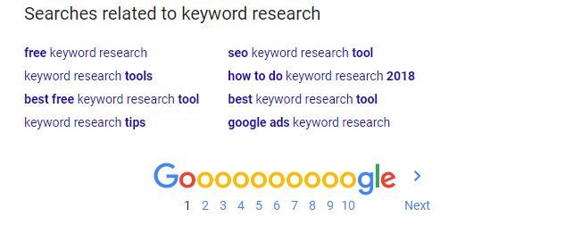 Screenshot: Google SERPs - Related searches